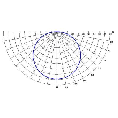 LSE-PRO-80-8000-xx 1ЕхebmbIIBT5 / ExtbIIICT155°C IP66