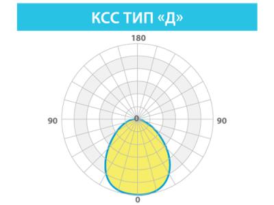 КЕДР ССП 75ВТ