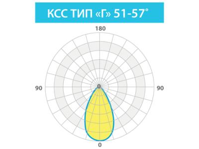 КЕДР СКУ 150ВТ