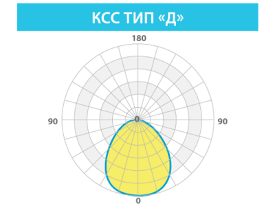 КЕДР ССП 100ВТ