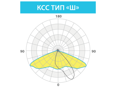 КЕДР СКУ 50ВТ